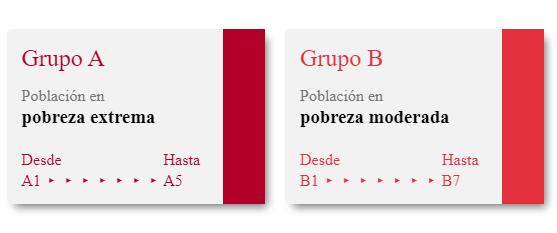 Grupo Sisbén A B